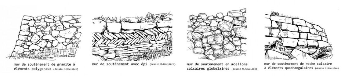 Les Matières Brutes Technique De Construction En Pierres Sèches